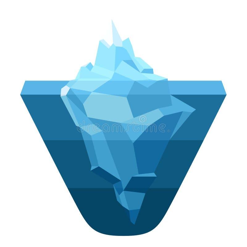 Gletscher, schmelzender beweglicher Eiswürfel lizenzfreie abbildung