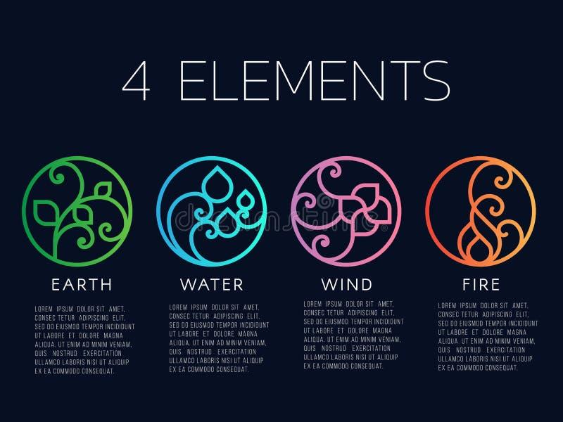 Gli elementi della natura 4 nella linea confine della bobina sottraggono il segno del cerchio dell'icona Acqua, fuoco, terra, ven illustrazione di stock