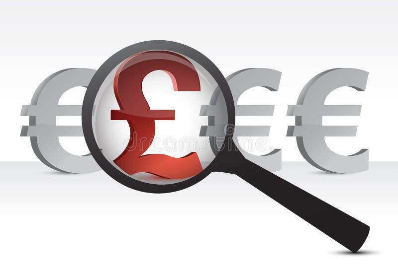 Gli euro e la valuta della libbra sotto ingrandicono royalty illustrazione gratis