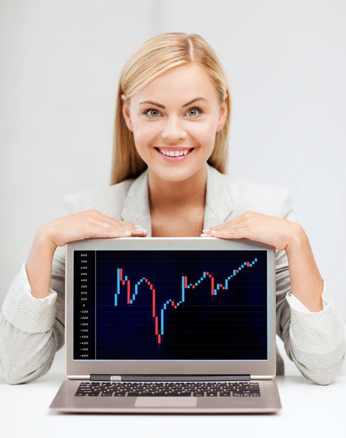 Glimlachende vrouw met laptop en forex grafiek royalty-vrije stock foto's
