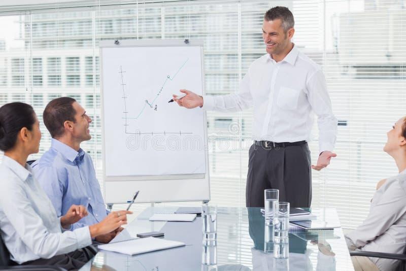 Glimlachende zakenman die presentatie geven aan zijn collega's royalty-vrije stock foto's