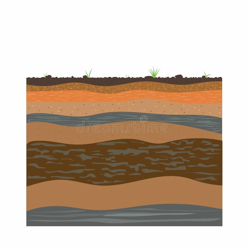 Gliniane warstwy ziemia royalty ilustracja
