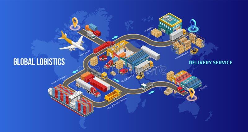 Globaal logistiek en leverings de dienstgeschrift dichtbij grafiek royalty-vrije illustratie