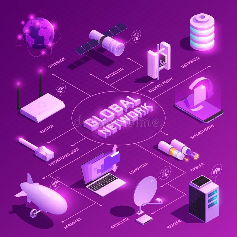 Globaal Netwerk Isometrisch Stroomschema vector illustratie