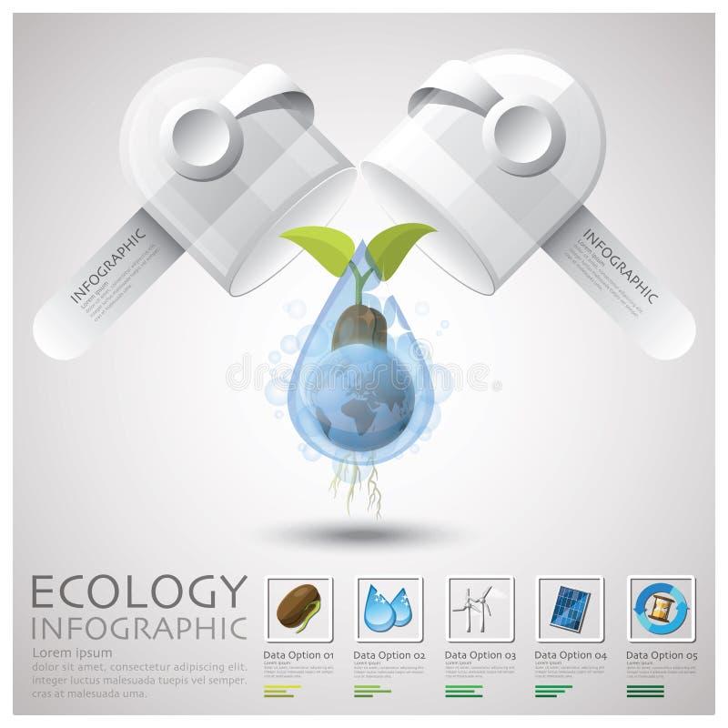 Global ekologi och miljö Infographic för preventivpillerkapsel stock illustrationer