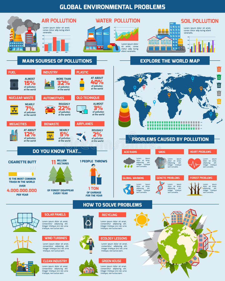 Global environment problems solution infographics. Global environmental pollution problems sources world map and solutions infographics tables chart layout flat stock illustration