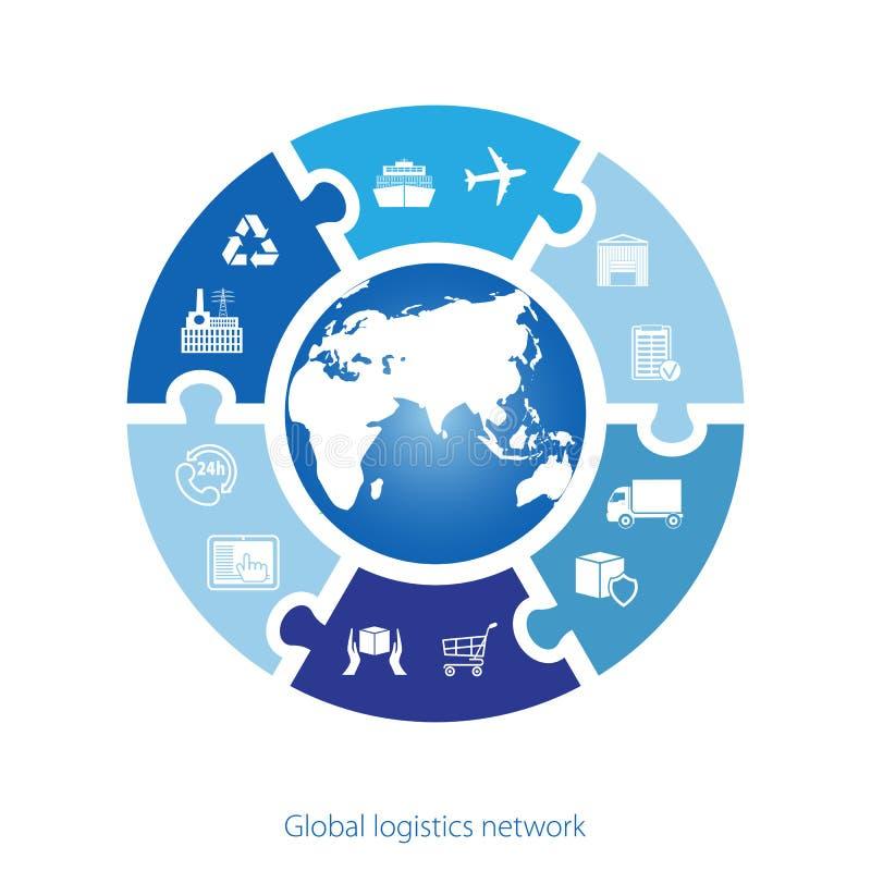 Global logistics network. Map global logistics partnership connection. Similar world map and logistics icons. Simple icon circle stock illustration