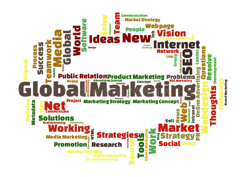 11 The 4 Types Of International Marketing Global Strategy
