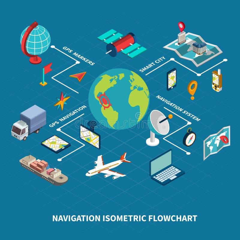 Global Navigation Isometric Flowchart. Global navigation flowchart with map and satellite symbols on blue background isometric vector illustration royalty free illustration