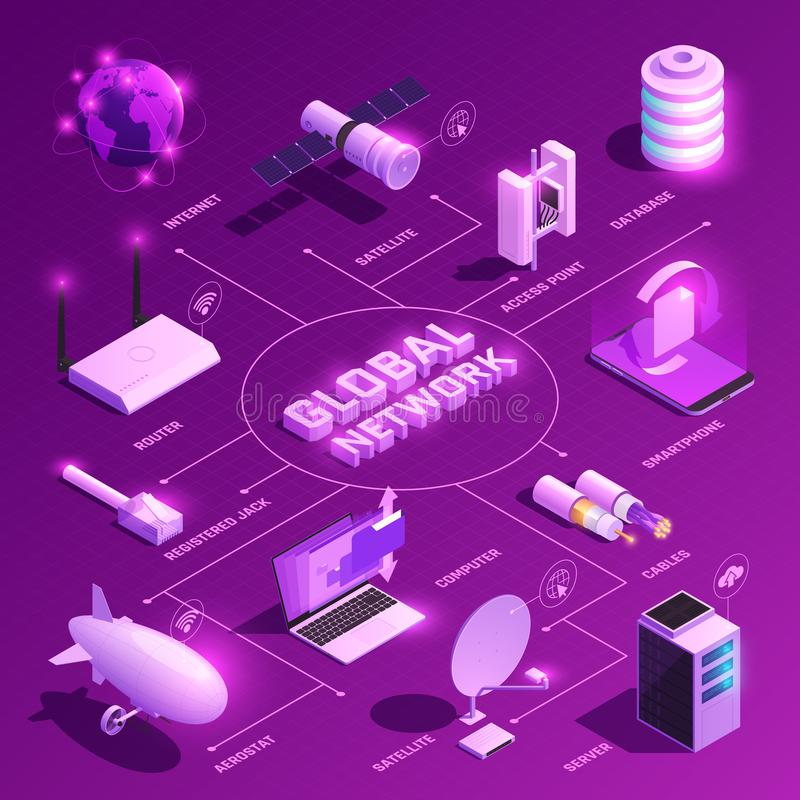 Global Network Isometric Flowchart. With glowing icons of equipment for internet communications on purple background vector illustration vector illustration
