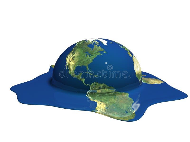global värme