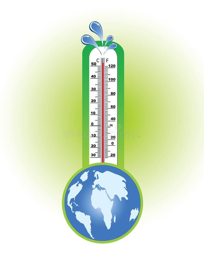 Global Warming Royalty Free Stock Image