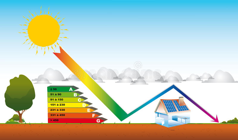 Download Global warming stock illustration. Image of photovoltaic - 27046834