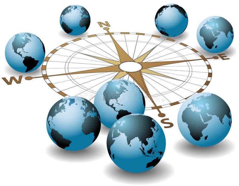Globala riktningar för kompasspunktjord royaltyfri illustrationer