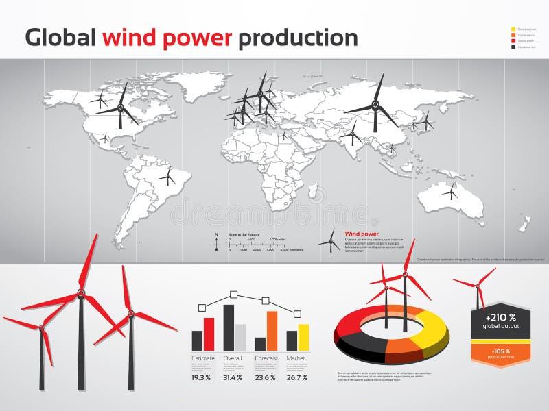 Globalne siła wiatru produkci mapy i grafika ilustracja wektor