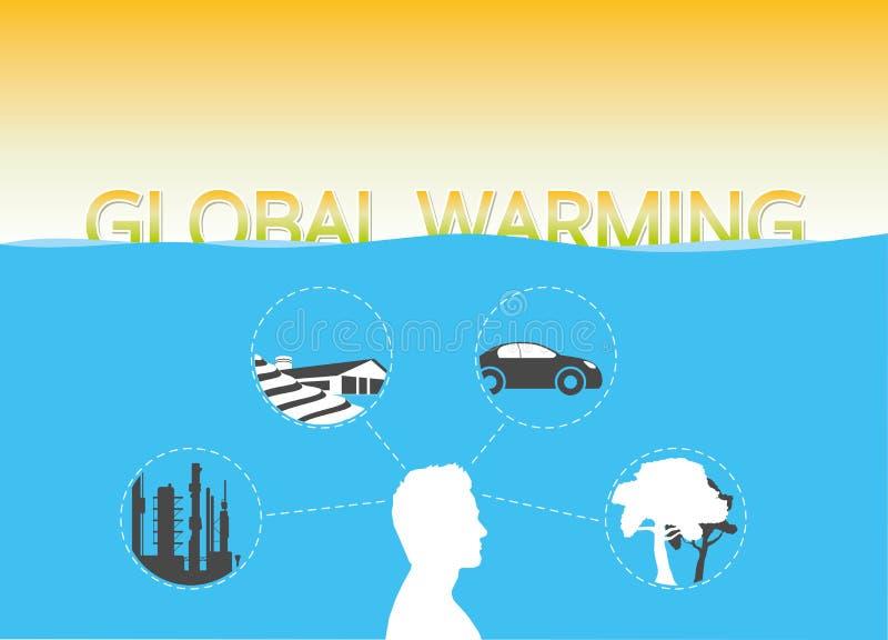 Globalny nagrzanie powoduje wzrost poziomy morza ilustracja wektor