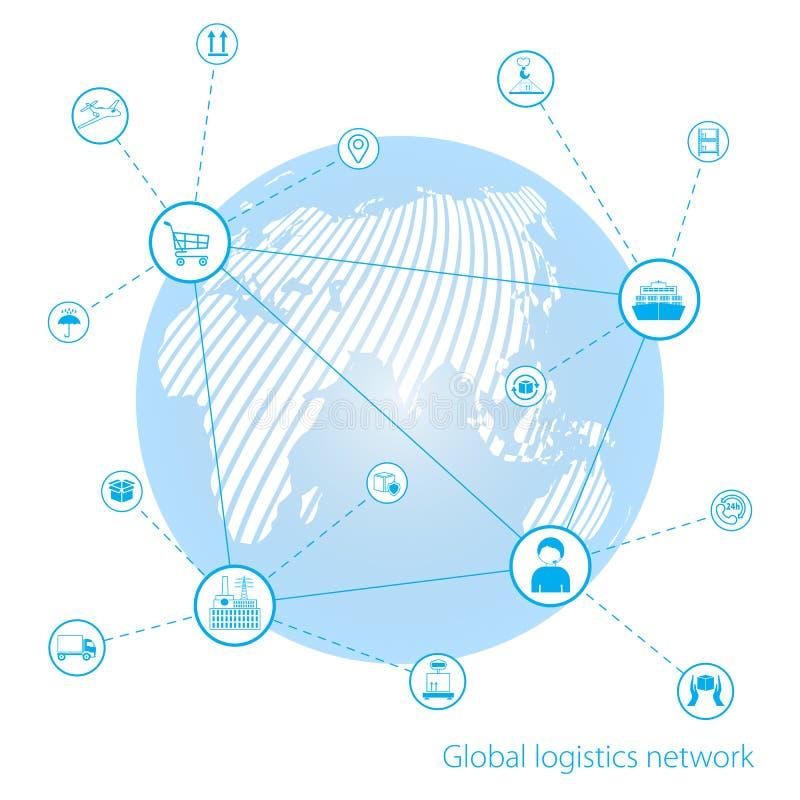 Globalt logistiknätverk För logistikpartnerskap för översikt global anslutning Medeltal för manöverenhet för teknologi för anslut vektor illustrationer