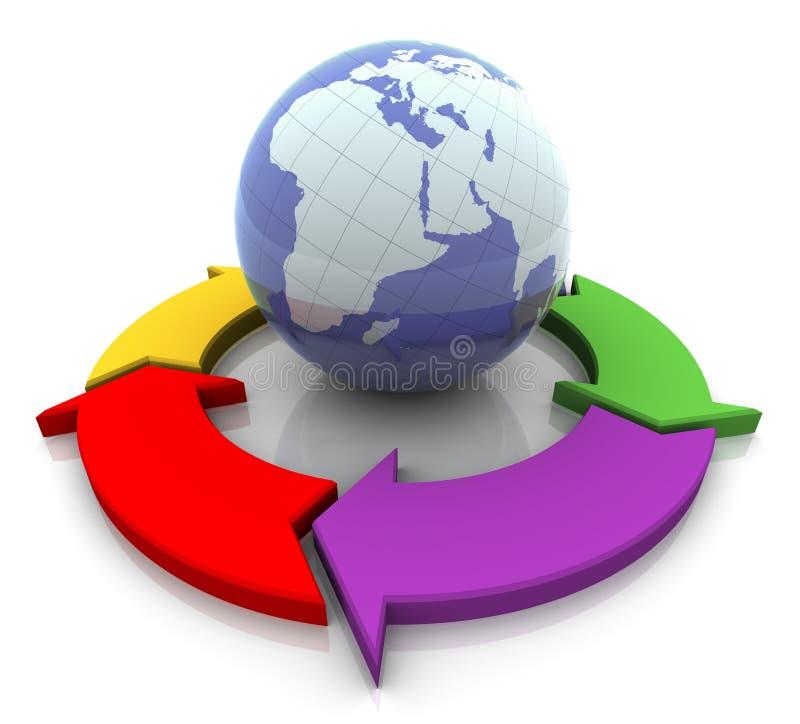 globo 3d e diagramma di flusso illustrazione di stock