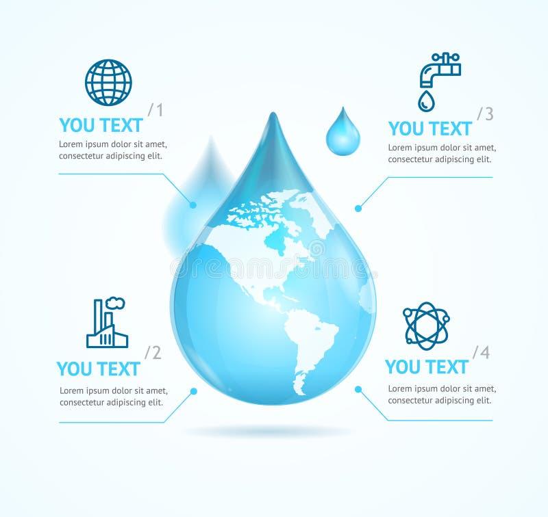 Globo Infographic Eco dell'acqua Vettore illustrazione di stock