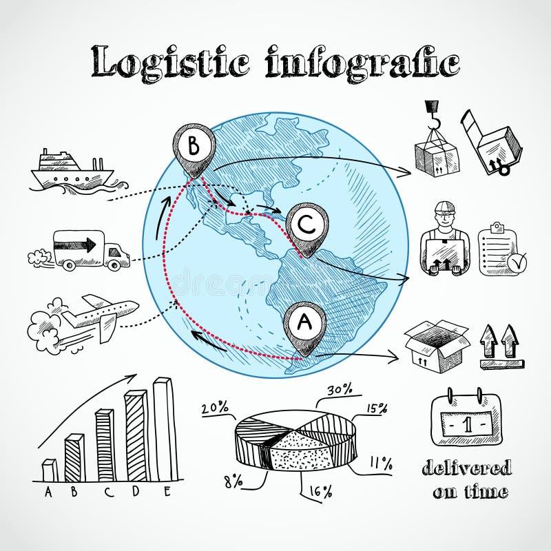 Globo logístico infographic ilustración del vector