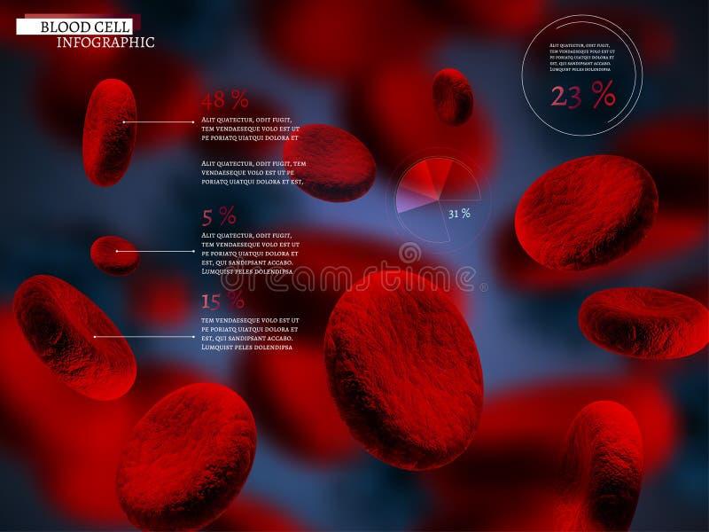 Globule sanguin infographic illustration libre de droits