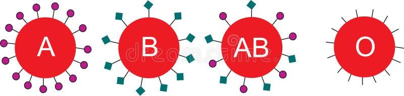 Globules sanguins illustration stock