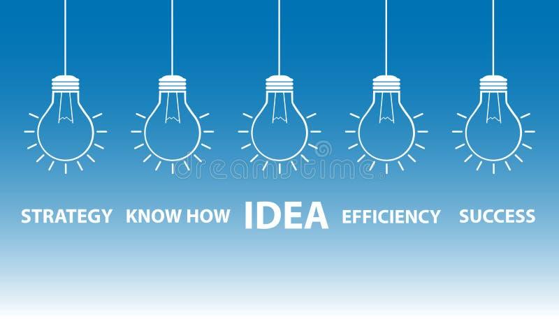 Gloeilampen - het concept van de Ideestrategie royalty-vrije illustratie