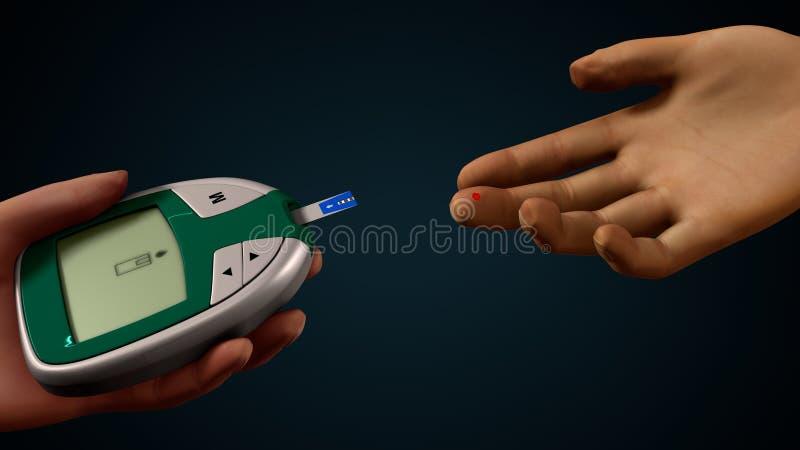 Glukosetest
