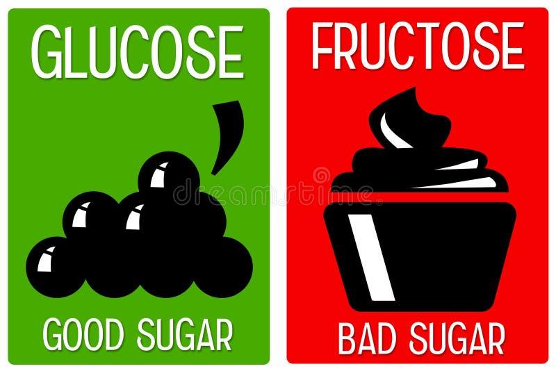 Glukosfructose royaltyfri illustrationer