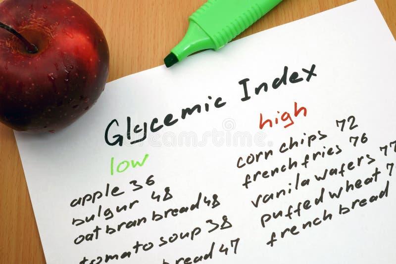 Glycemic index royaltyfri foto