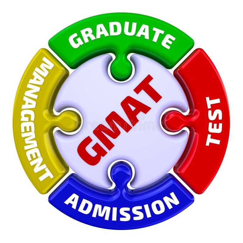 GMAT Graduierter Management-Aufnahme-Test das Kennzeichen in Form eines Puzzlespiels stock abbildung