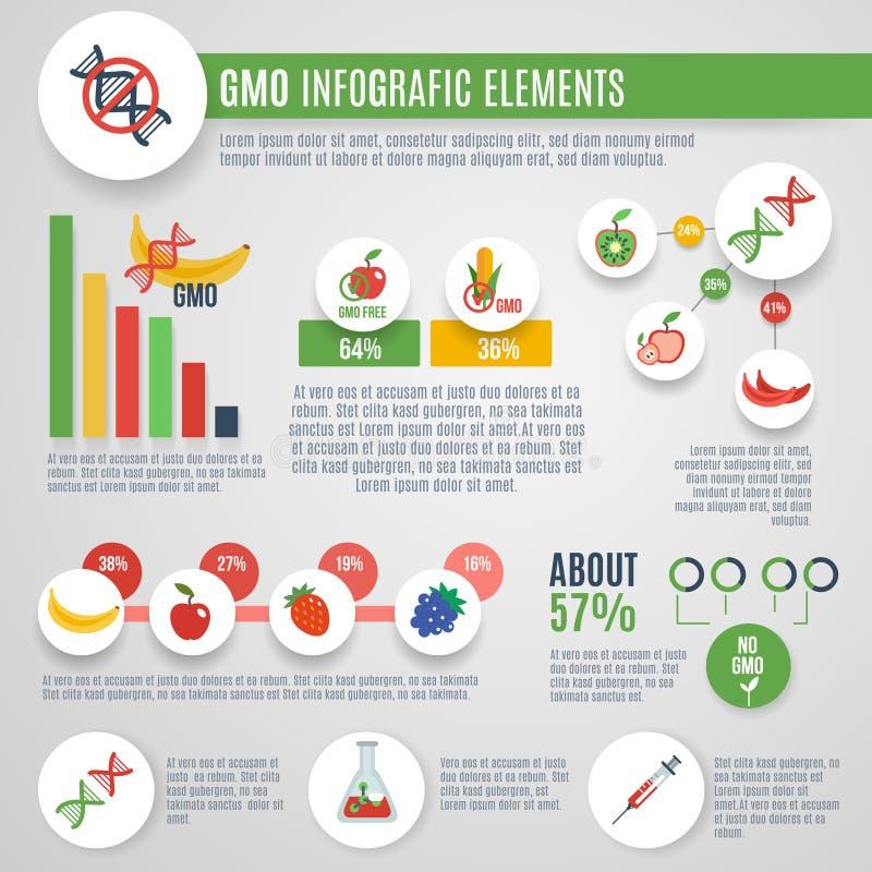 Gmo Infographics Reeks stock illustratie