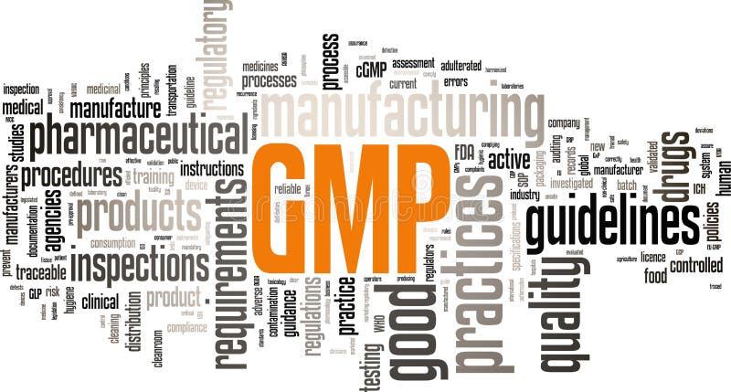 GMP libre illustration