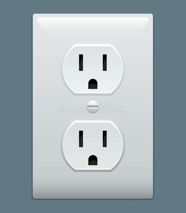 gniazdka elektryczne