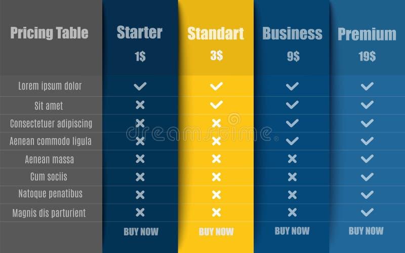 Gościć stół dla cztery usług z lub produktów różnymi opcjami i cenami ilustracja wektor