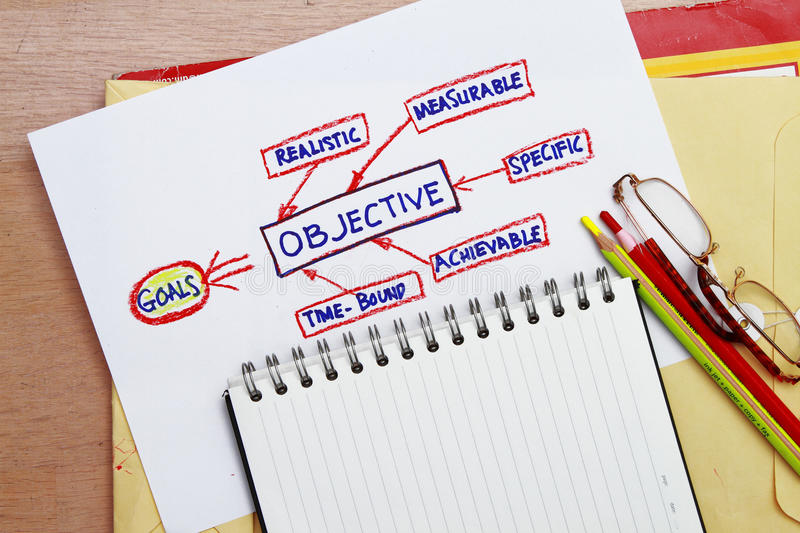 Goal and objective. Abstract - concept for management tools and flowchart stock photo