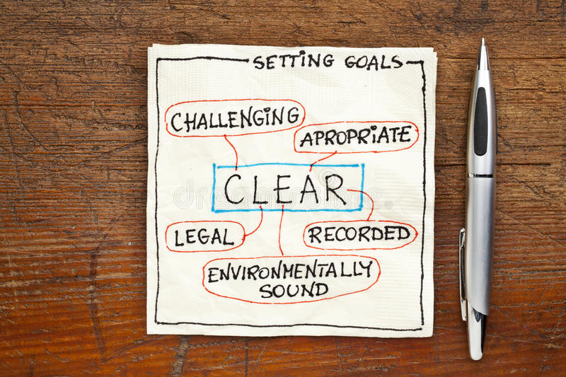 Goal setting concept - CLEAR. CLEAR ( challenging, legal, environmentally sound,appropriate, recorded) goal setting concept - a napkin doodle on a grunge wooden royalty free stock image