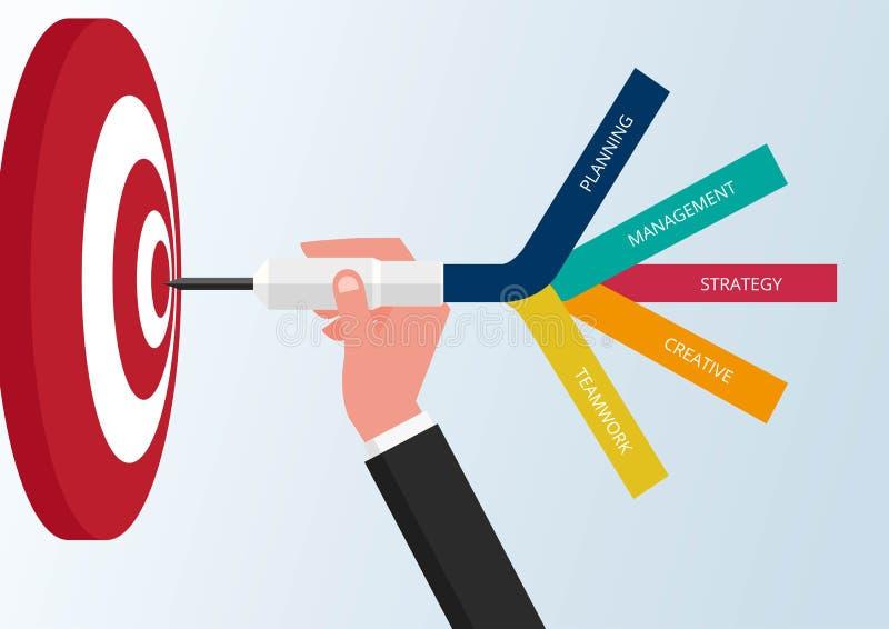 Goal setting. Smart goal. Business target concept. Hand holding dart to target. Vector Illustration stock illustration