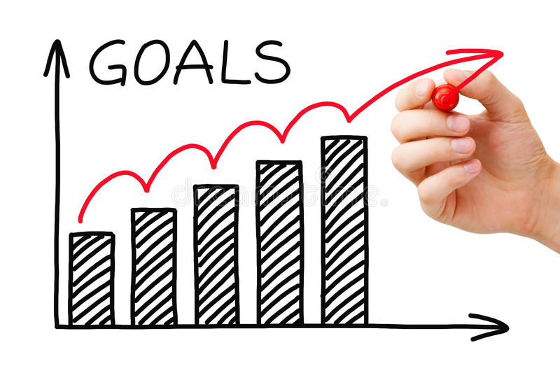 Goals Chart Concept royalty free stock images