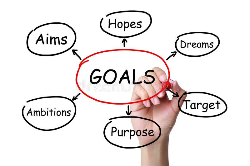 Goals Concept. Hand with marker writing goals concept on transparent board royalty free stock photos