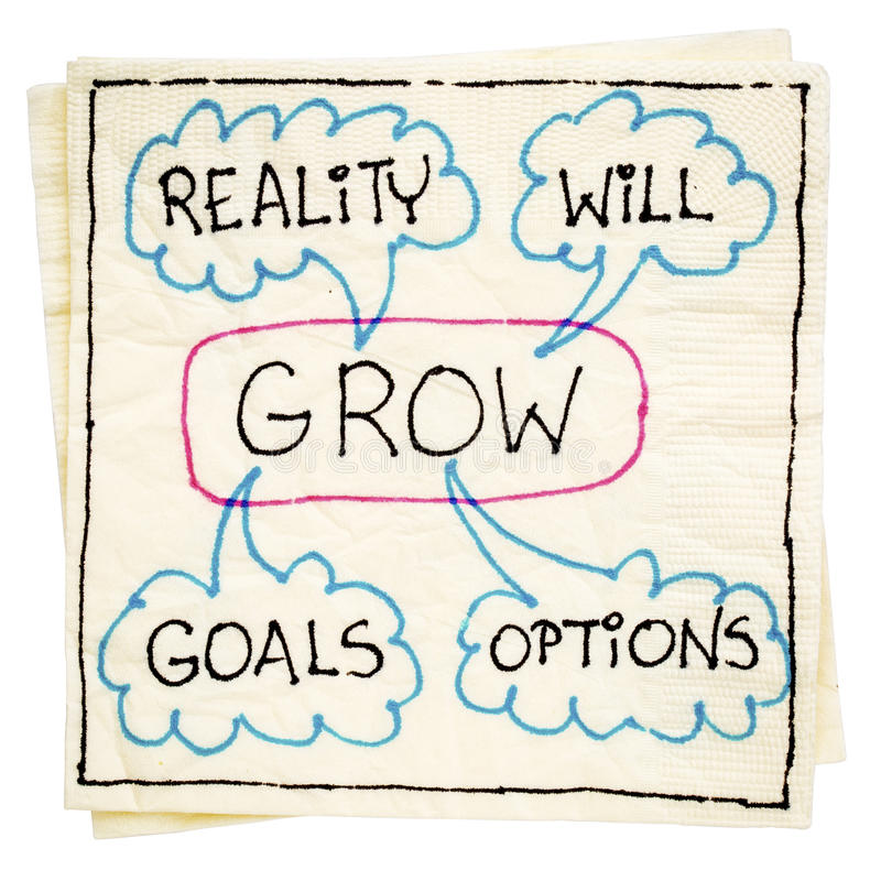 Goals, reality, will and options - GROW stock photos