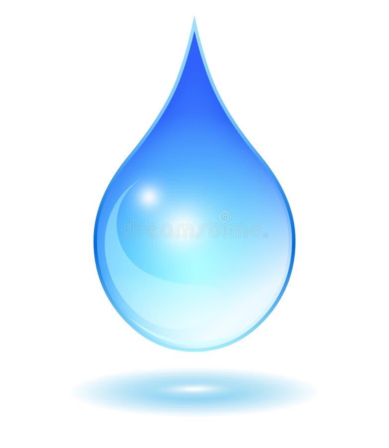 Goccia di acqua royalty illustrazione gratis