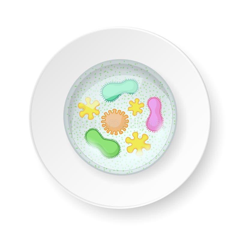Goccia di acqua con i batteri illustrazione vettoriale