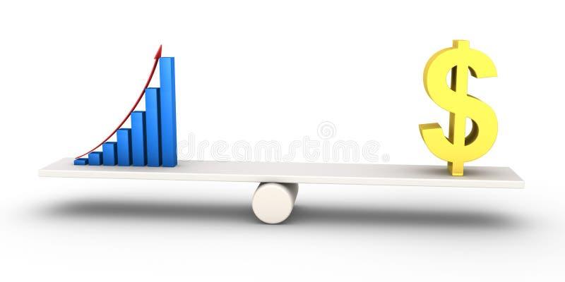 Godan resulterar grafjämliken med dollarsymbol royaltyfri illustrationer