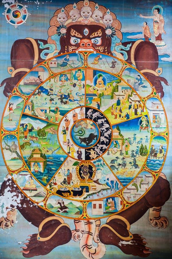 Godsdienstig symbool van de cyclus van het leven in de Boeddhistische godsdienst royalty-vrije stock afbeeldingen