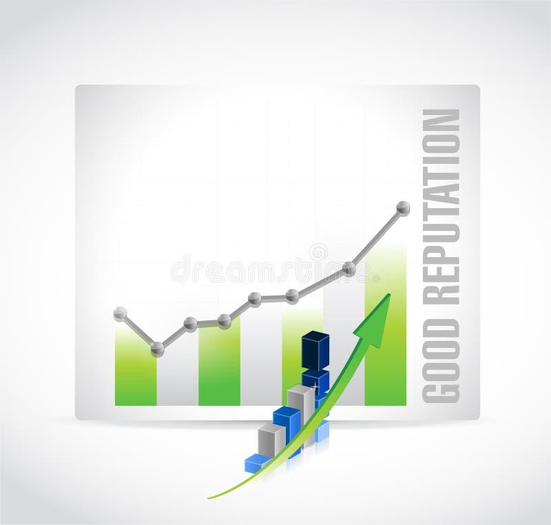 goede reputatie bedrijfsgrafiek stock illustratie