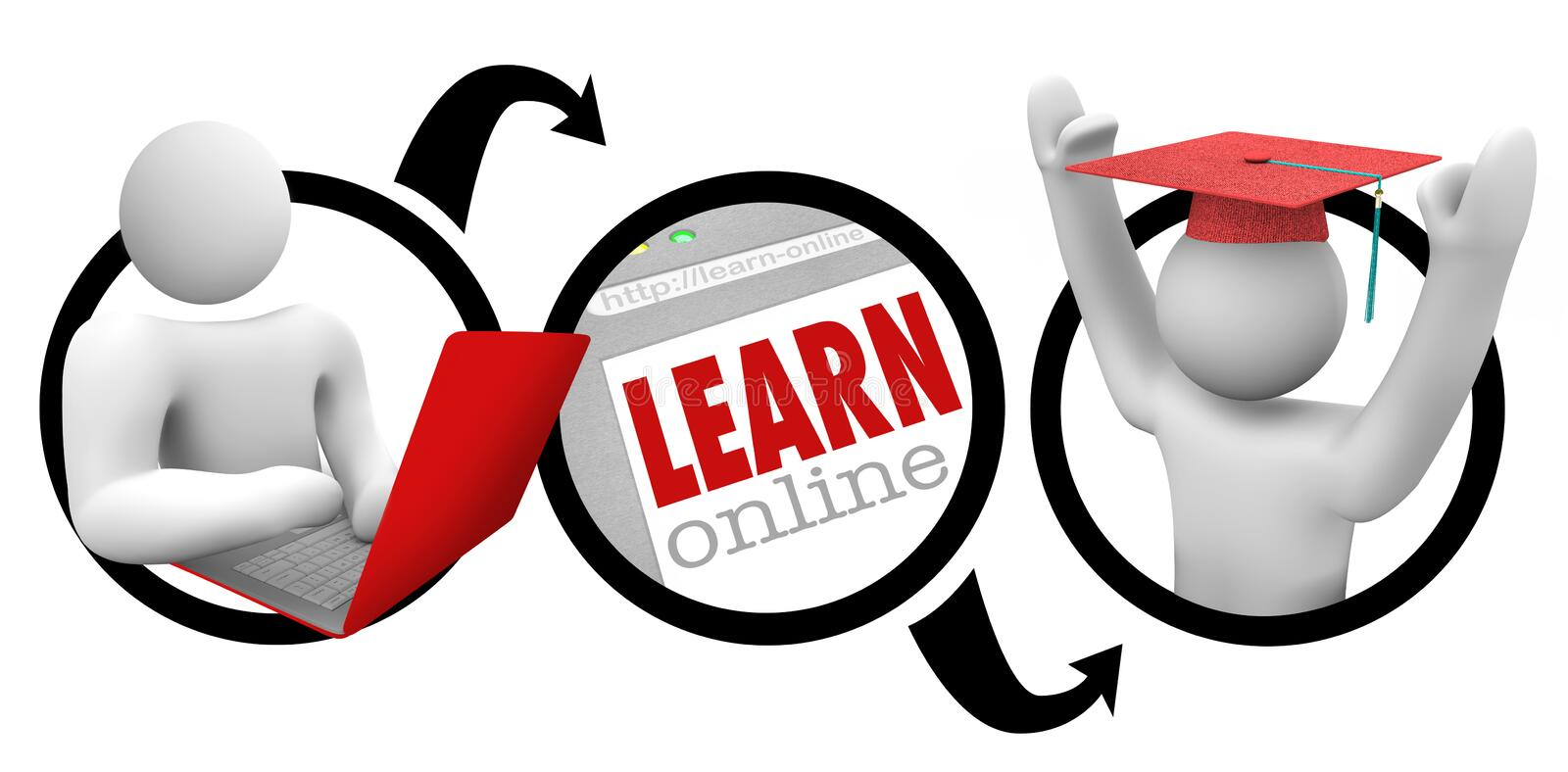 Going Online to Learn - Education royalty free illustration
