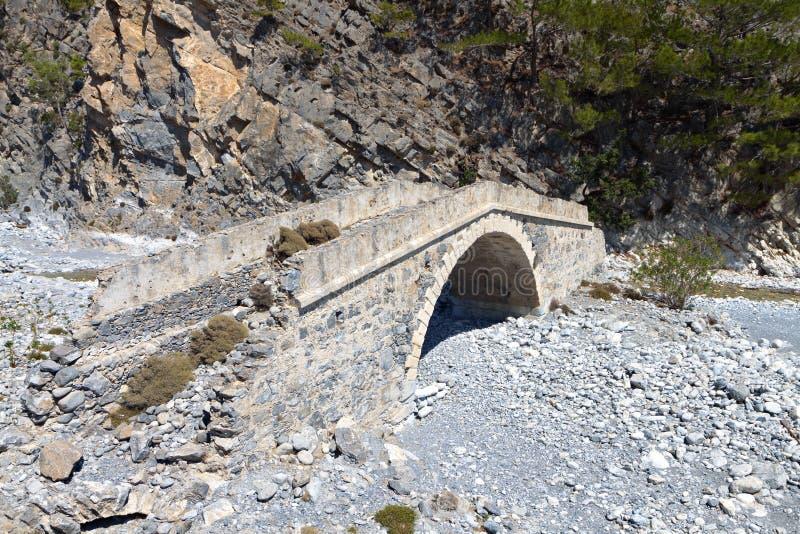 Gola di Samaria all'isola del Crete in Grecia fotografie stock