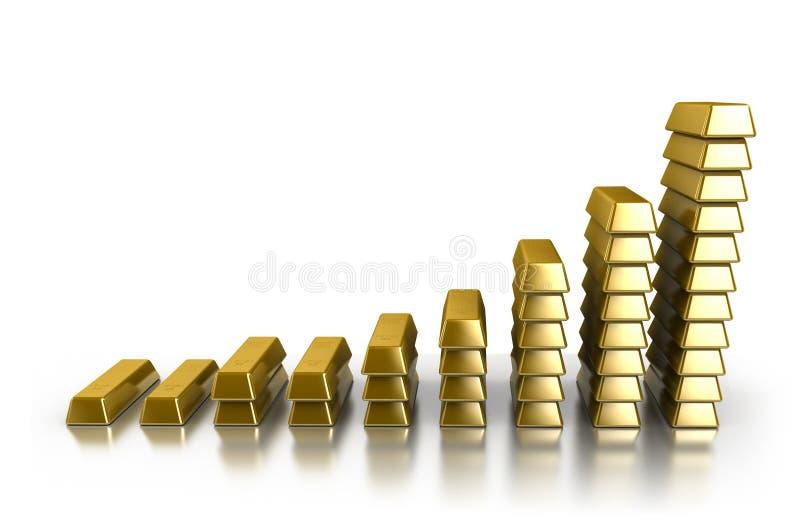 Download Gold Bars Royalty Free Stock Image - Image: 26927286