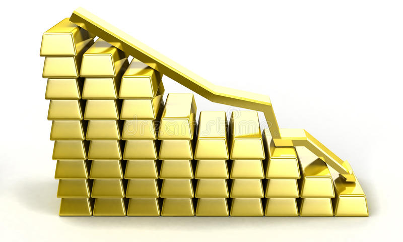 Gold chart. Golden chart falling with golden arrow, chart is made out of gold ingots royalty free illustration